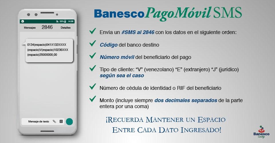 Banesco Pago Móvil SMS