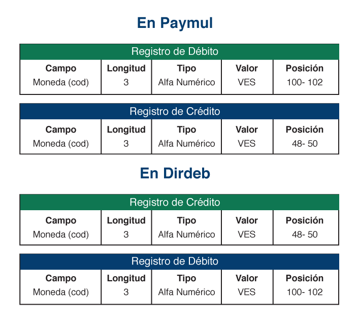 paymul